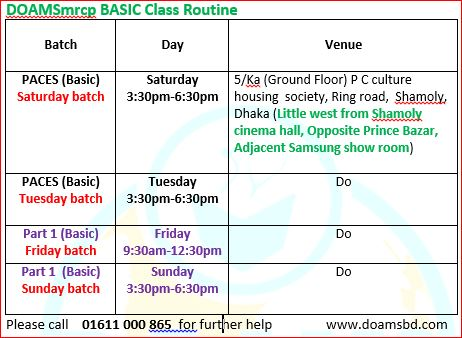 basic class routine dr osman academy of medical sciences